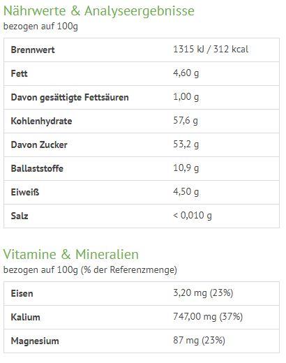 N-hrwertinformationen-Fruchtschnitte